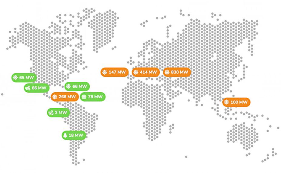 mapa de proyectos BAS actuales y pipeline BAS